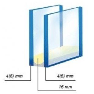 Pigūs stiklo paketai